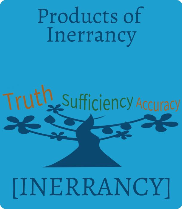 products of inerrancy